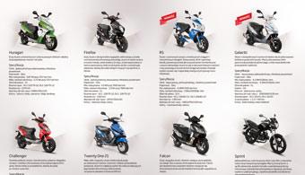 Katalog skuterów 2013