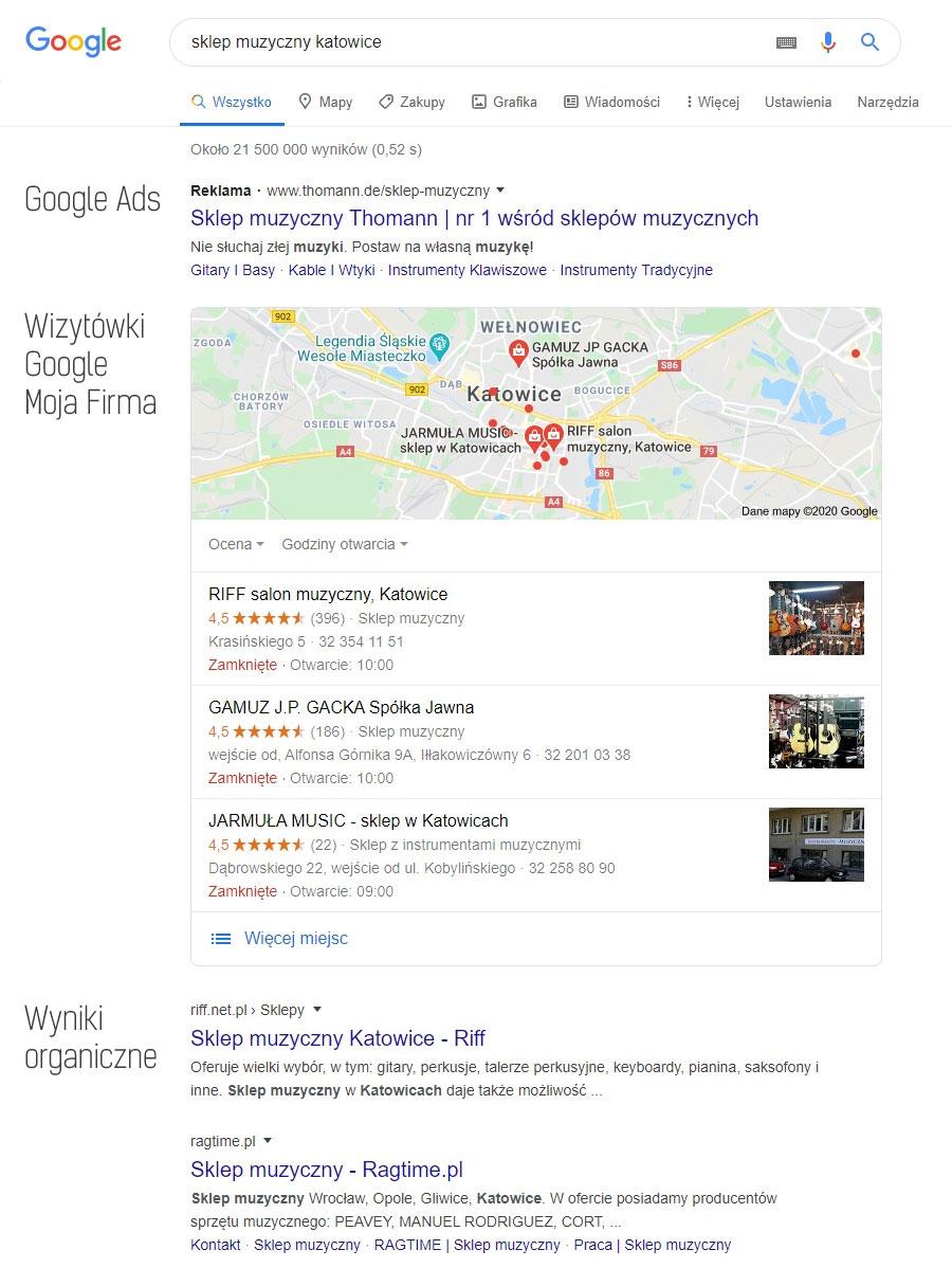wyniki wyszukiwania dla pozycjonowania w Rybniku