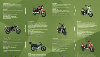 Katalog skuterów 2012